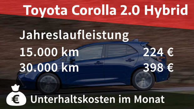 Toyota Corolla 2.0 H Team Deutschland