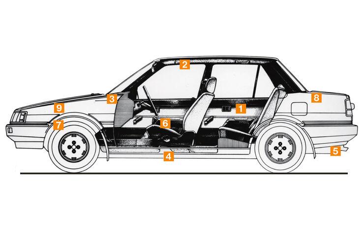 Toyota Corolla E80, Schwachstellen, Igelbild