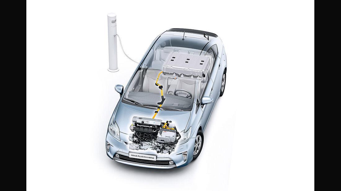 Toyota Hybridtechnik
