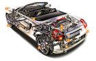 Toyota MR2, Schwachpunkte, Igelbild