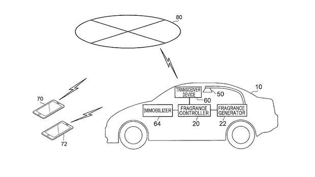Toyota Patent, Tränengas