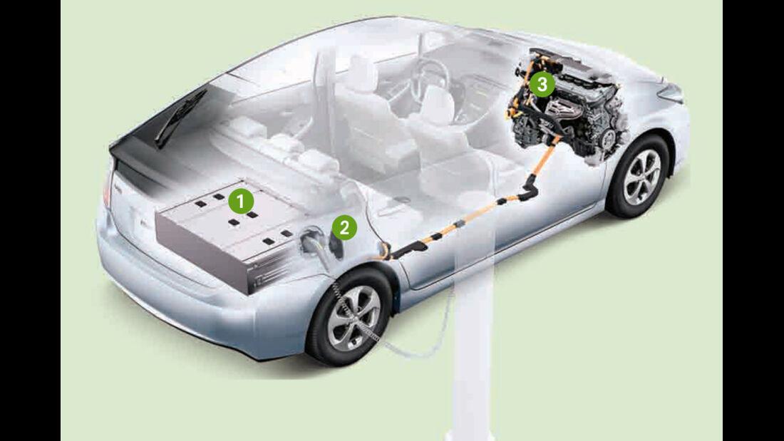 Toyota Prius Plug-in, Zeichnung