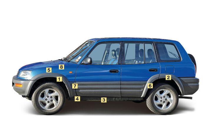 Toyota RAV 4 (1994 bis 1970), yt0113, Kaufberatung