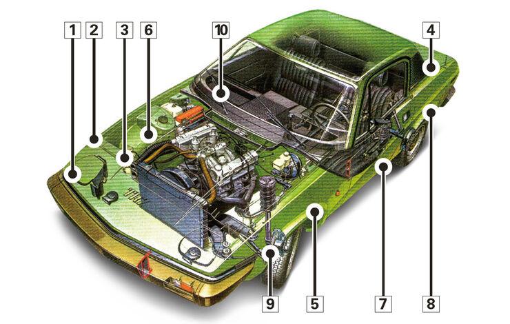 Triumph TR7 Cabrio, Schwachpunkte, Igelbild