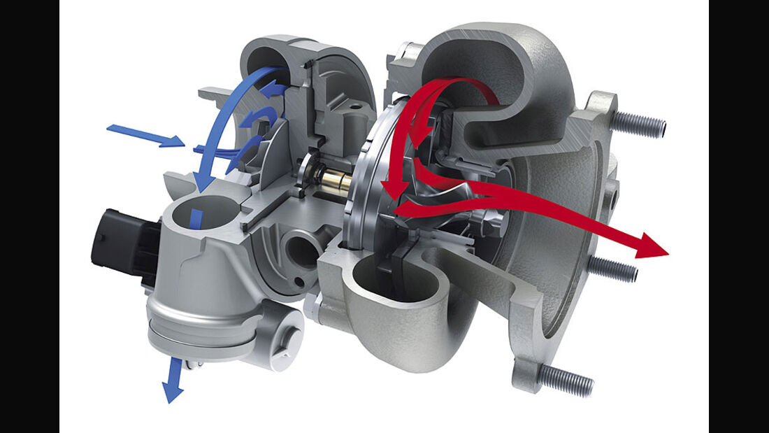 Turbolader mit variabler Turbinengeometrie (VTG) Porsche 911 GT2 RS