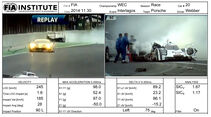 Unfall Mark Webber - WEC Interlagos 2014 - FIA-Datenblatt