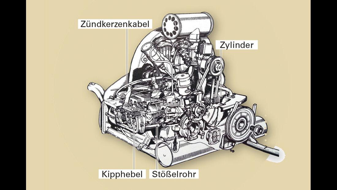 VW 1200 Cabrio, Grafik, Motor