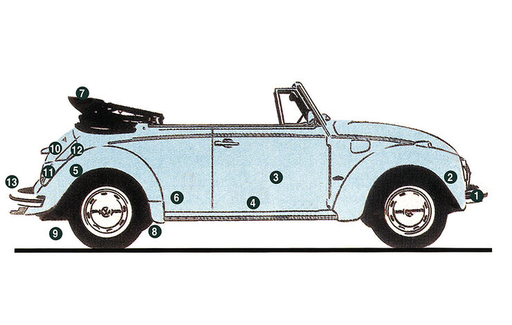 VW 1303 S Cabriolet