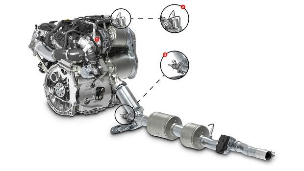 VW 2.0 TDI EA288 evo