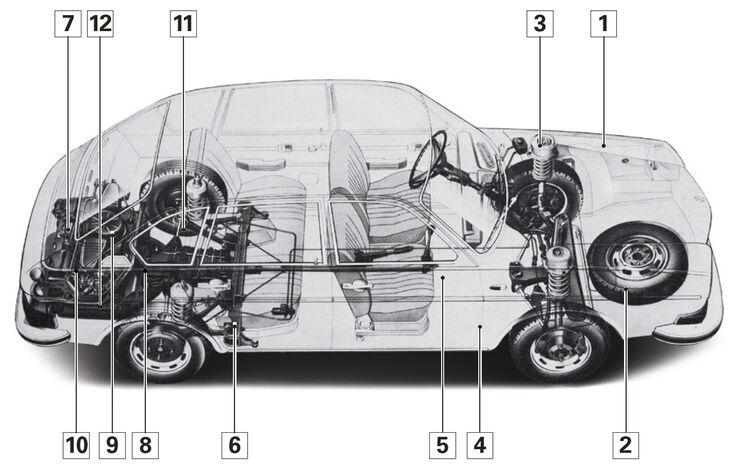 VW 411/412, TYP 4, Igelbild, Schwachstellen