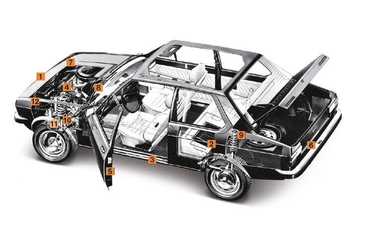 VW Derby, GLS, Igelbild, Kaufberatung
