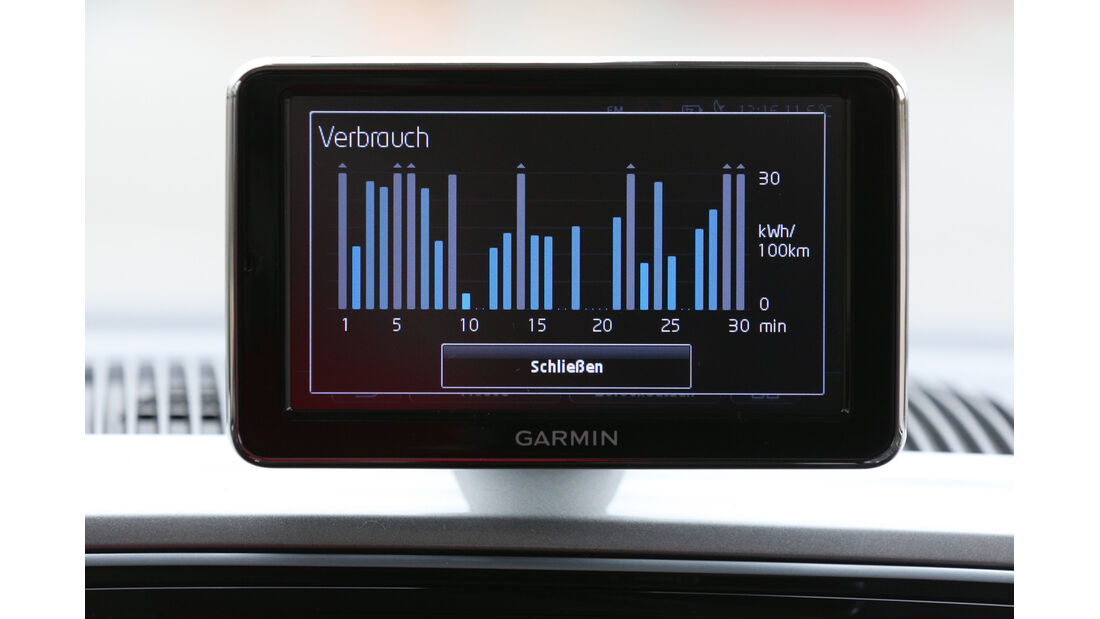 VW E-Up, Monitor, Balkendiagramm