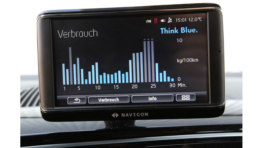VW Eco Up, Display, Verbrauch