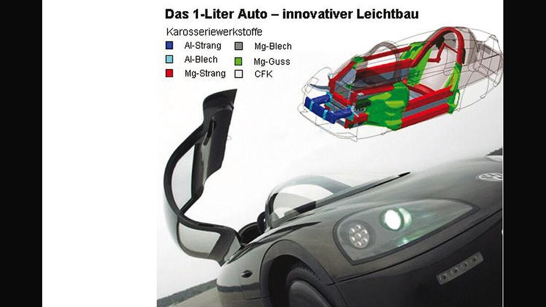 VW Einliter-Auto, 1 Liter-Auto. Leichtbau, technische Zeichnung