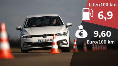 VW Golf 1.5 eTSI, Kosten und Realverbrauch