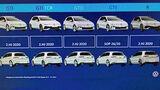 VW Golf 8 Produktplan