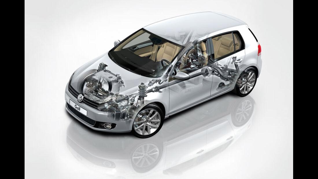 VW Golf, Allrad