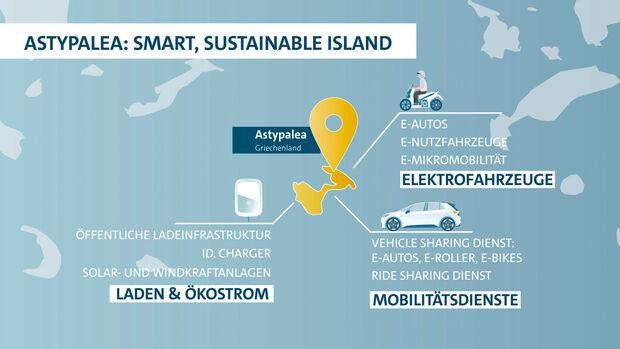 VW Griechenland Insel Elektro Mobilität Astypalea