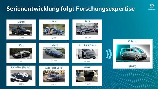 VW ID.Buzz AD