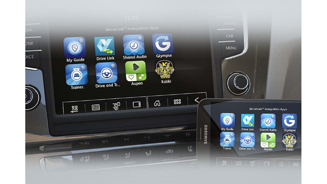 VW Innovation Vernetzung
