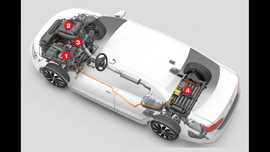 VW Jetta Hybrid, Antrieb, Grafik