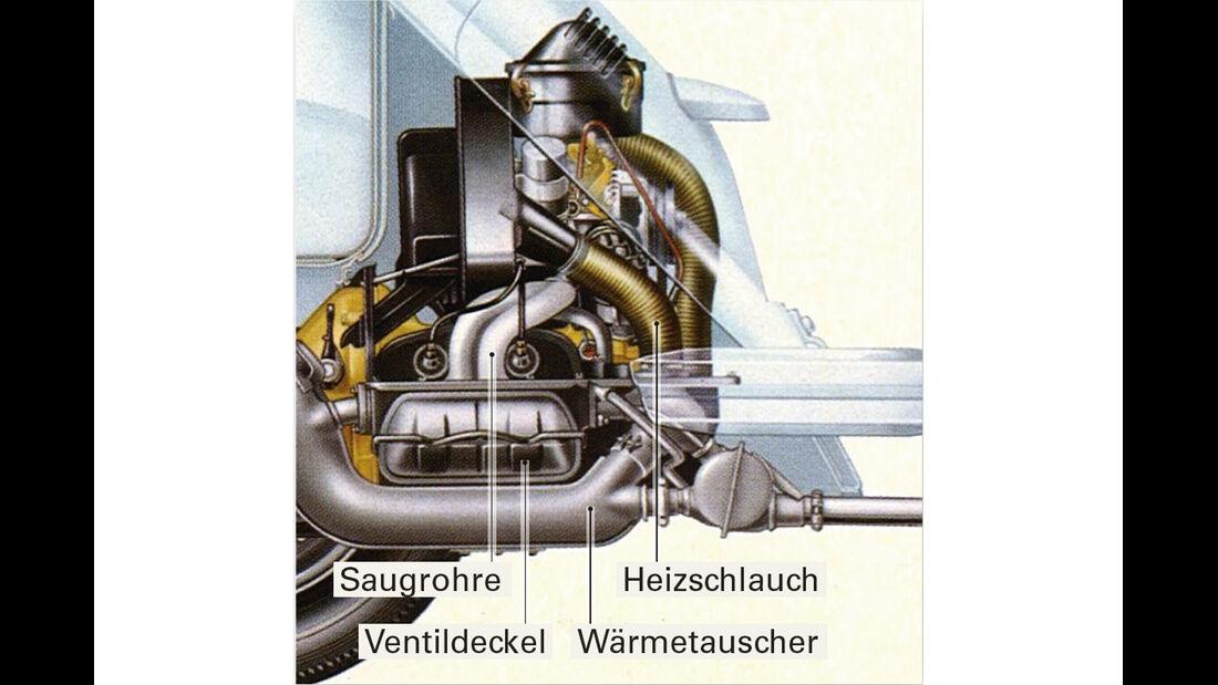 VW Karmann-Ghia Cabriolet, Boxer-Motor