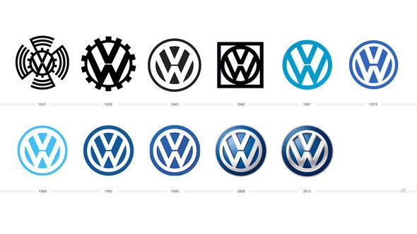 VW Logos