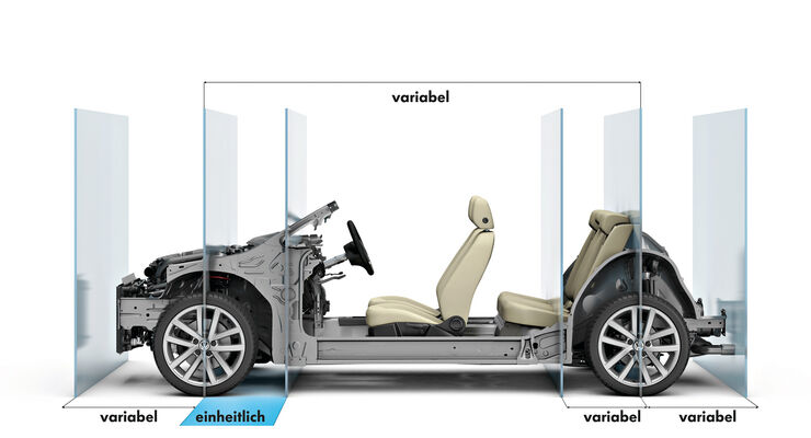 VW MQB