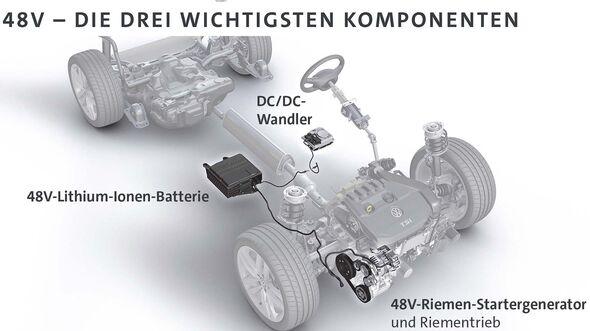 vw golf viii bekommt 48v mildhybrid system auto motor. Black Bedroom Furniture Sets. Home Design Ideas