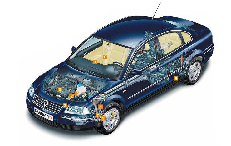 VW Passat 1.8T, Illustration