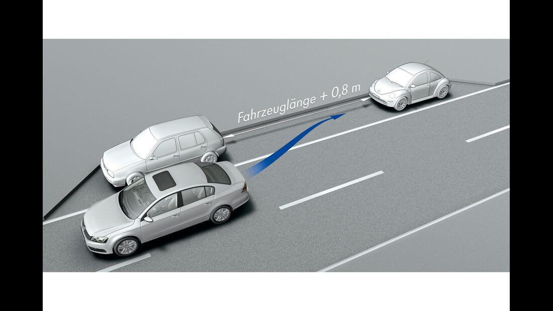 VW Passat, Parkassistent