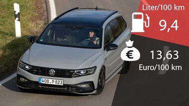VW Passat Variant 2.0 TSI 4Motion Verbrauch und Kosten
