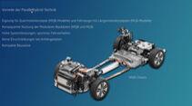 VW Plug-in-Hybrid