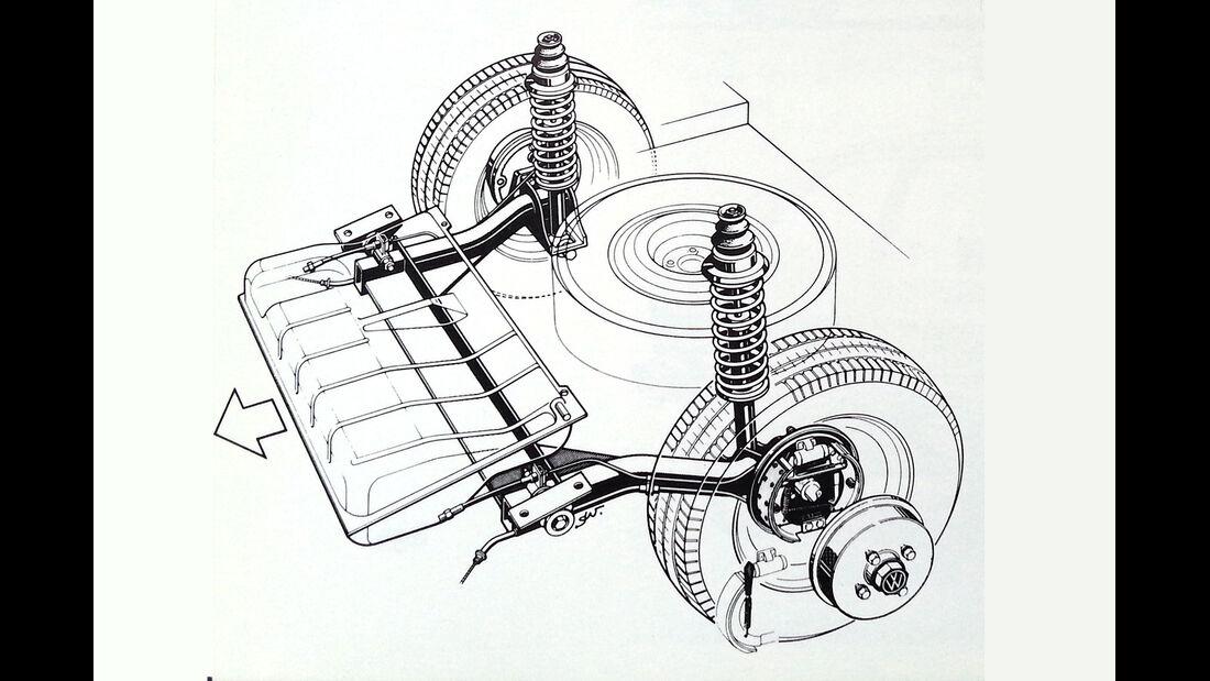 VW Scirocco GL, Radaufhängung