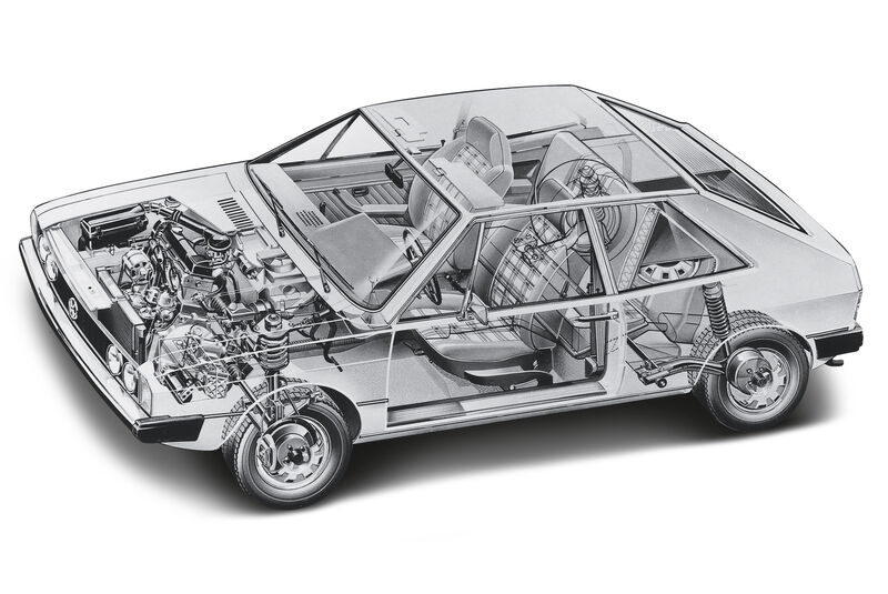 VW Scirocco GLI, Durchsicht