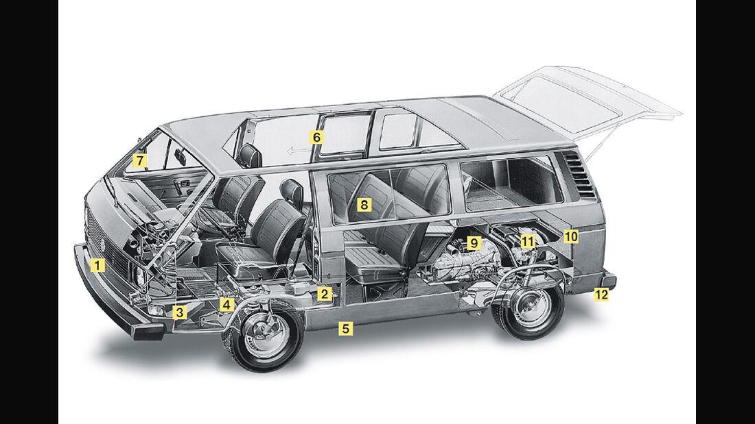VW T3 Multivan