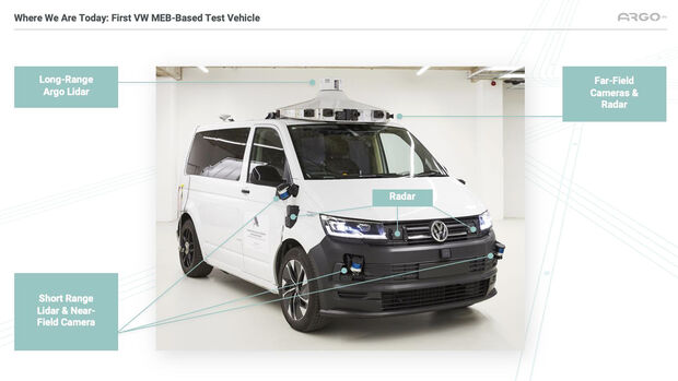 VW T6 autonom auf MEB