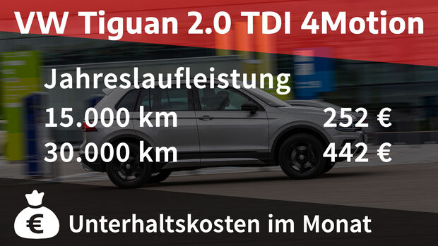 VW Tiguan 2.0 TDI 4Motion Offroad
