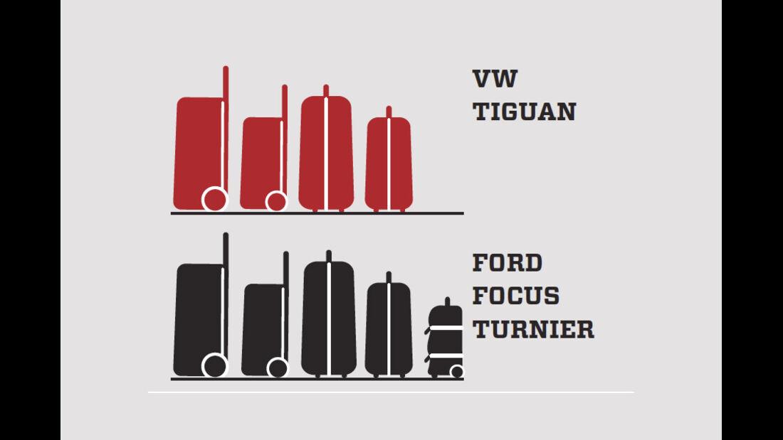VW Tiguan 2.0 TSI 4motion Sport & Style, Grafik, Kofferraum