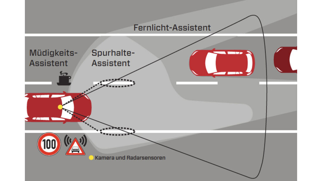 VW Tiguan 2.0 TSI 4motion Sport & Style, Grafik, Warnsysteme