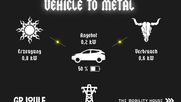 Vehicle to Metal