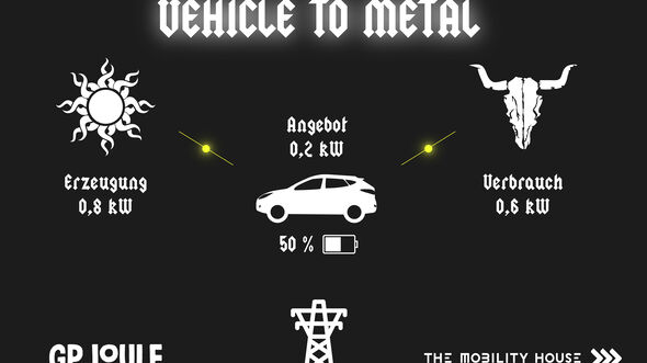 Vehicle to Metal