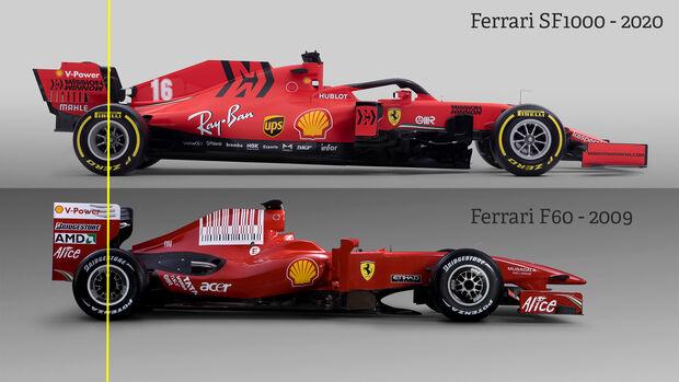 Vergleich Ferrari F60 vs. SF1000 - 2009 vs. 2020