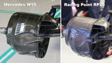Vergleich Racing Point RP20 vs. Mercedes W10 - F1 2020