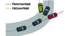 Verkehrschild gesperrter Paß