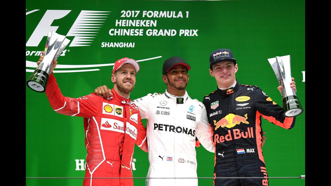Vettel, Hamilton & Verstappen - Stats - GP China 2017