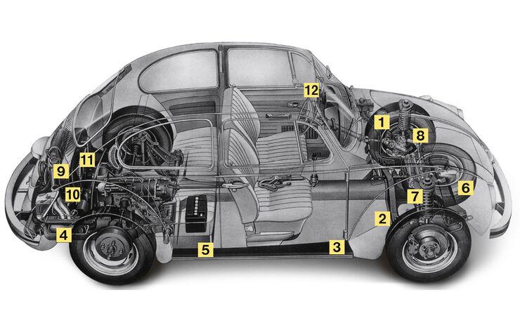 Volkswagen Mexico-Käfer, Schwachsteller