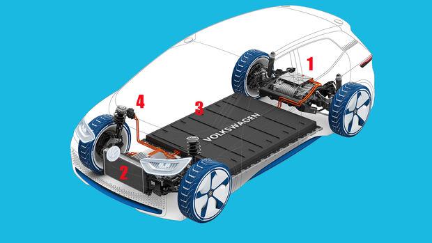 Volkswagen Showcar I.D. I.D. ? die Revolution. Der erste Volkswagen auf der völlig neuen Elektrofahrzeug-Plattform. Der erste Volkswagen, der für das automatisierte Fahren vorbereitet ist.