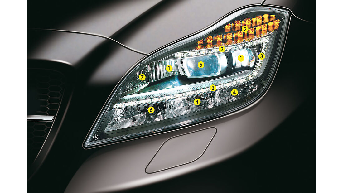 Voll-LED-Licht, Mercedes CLS