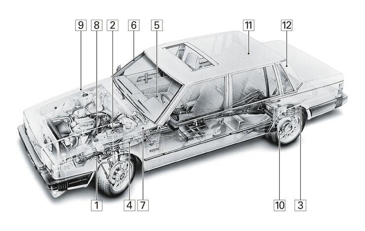 Volvo 740, Schwachstellen, Igelbild